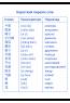 Разговорный китайский. Слова и фразы