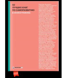 50 лучших книг по саморазвитию в инфографике..